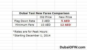 dubai-taxi-fare-increase