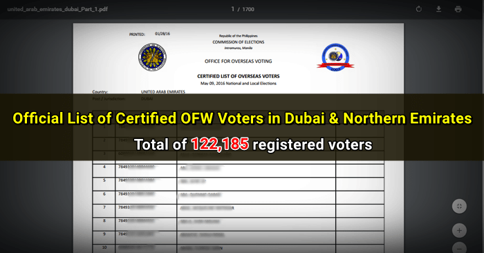 List of Certified OFW Voters in Dubai & Northern Emirates