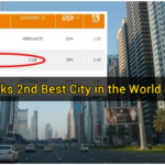 Dubai Ranks 2nd Best City in the World for Driving
