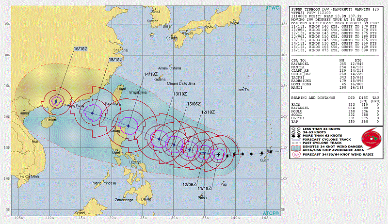 Philippines Braces for Super Typhoon Ompong 1