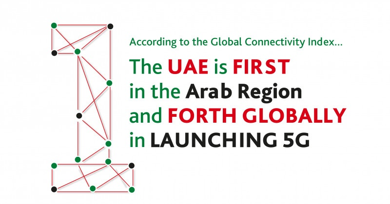 UAE Ranks 1st in Arab Region, 4th Globally in terms of 5G Launch