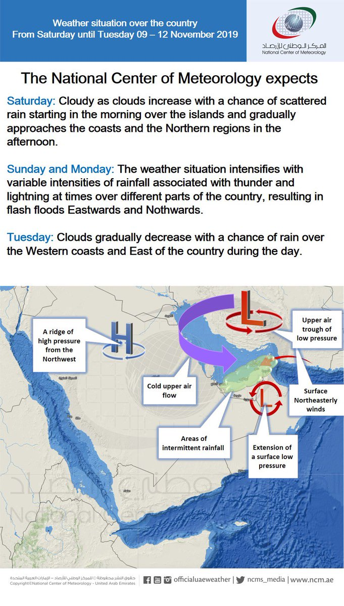 weather report national center of meteorology
