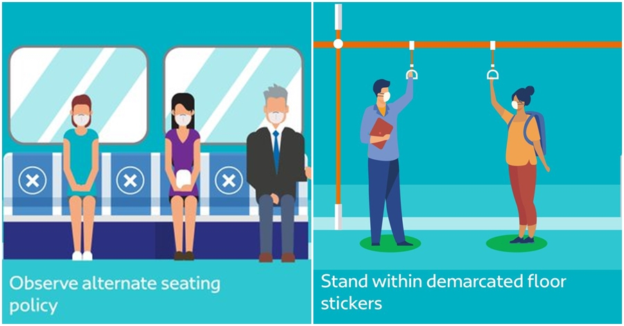 Safety Measures for Public Transport Users