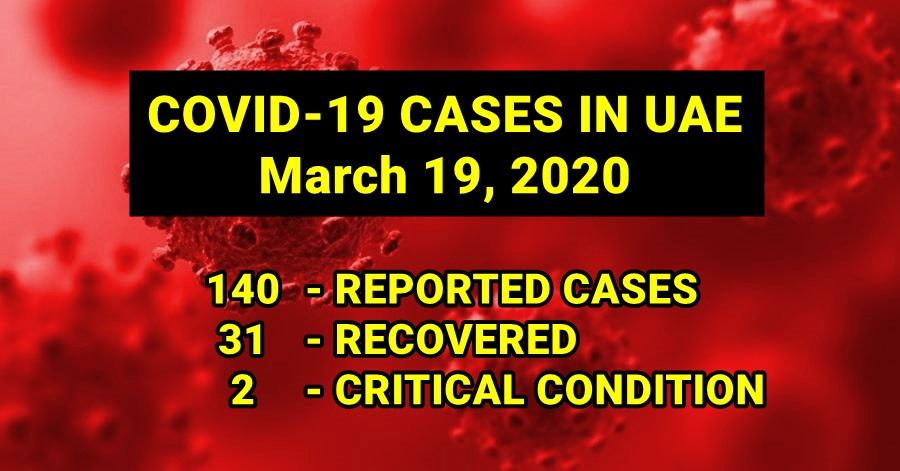 covid cases uae as of march 19