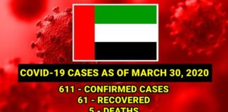 uae-covid-19-cases-march-30