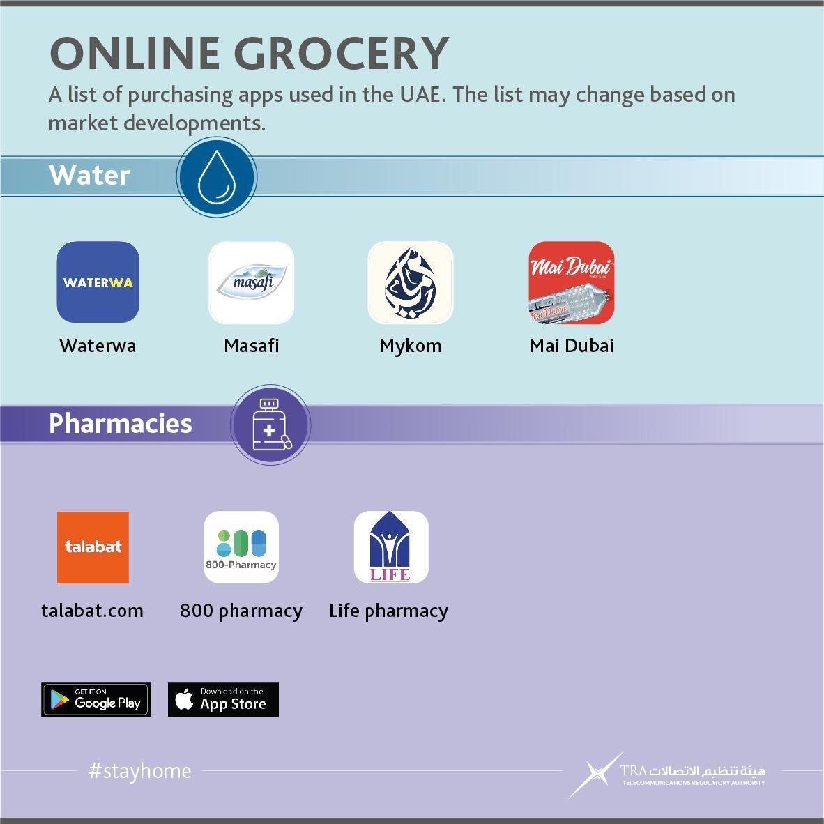 List of Online Grocery Apps so You Can Order Your Needs to Stay Home