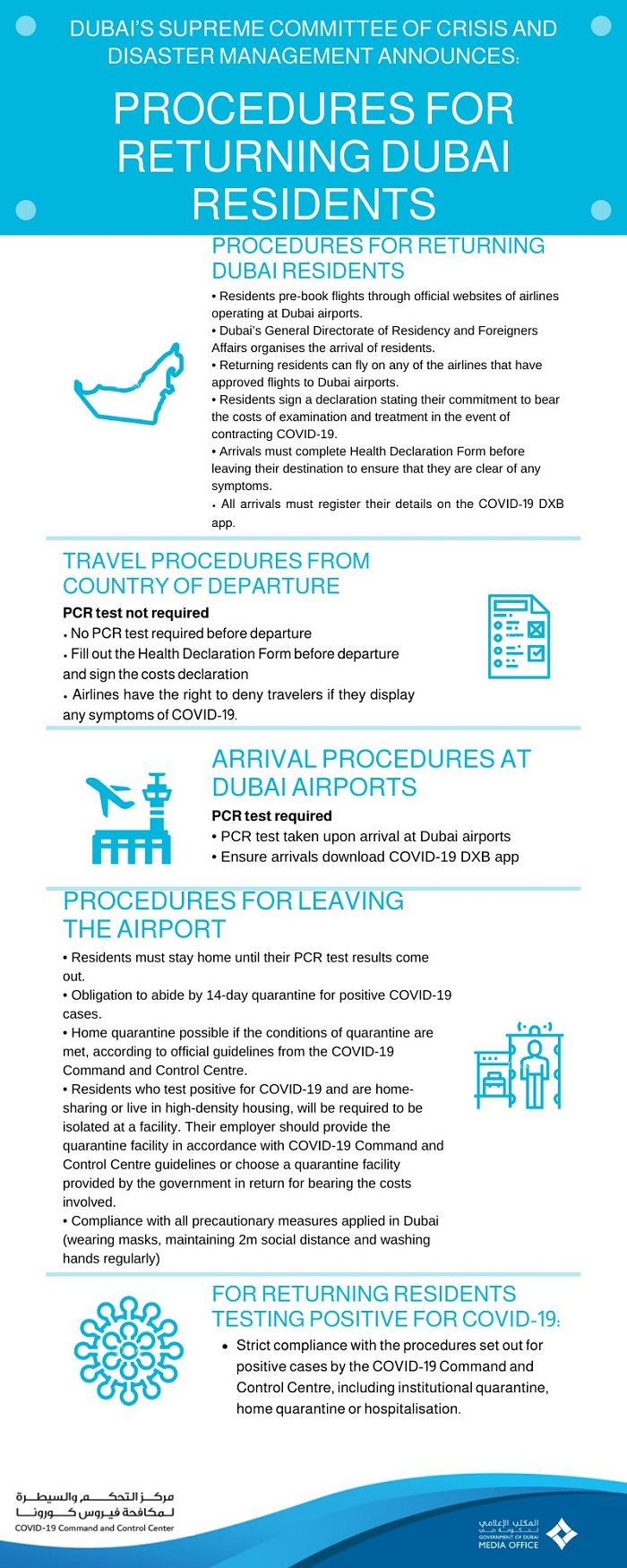 guidelines returning residents and tourists