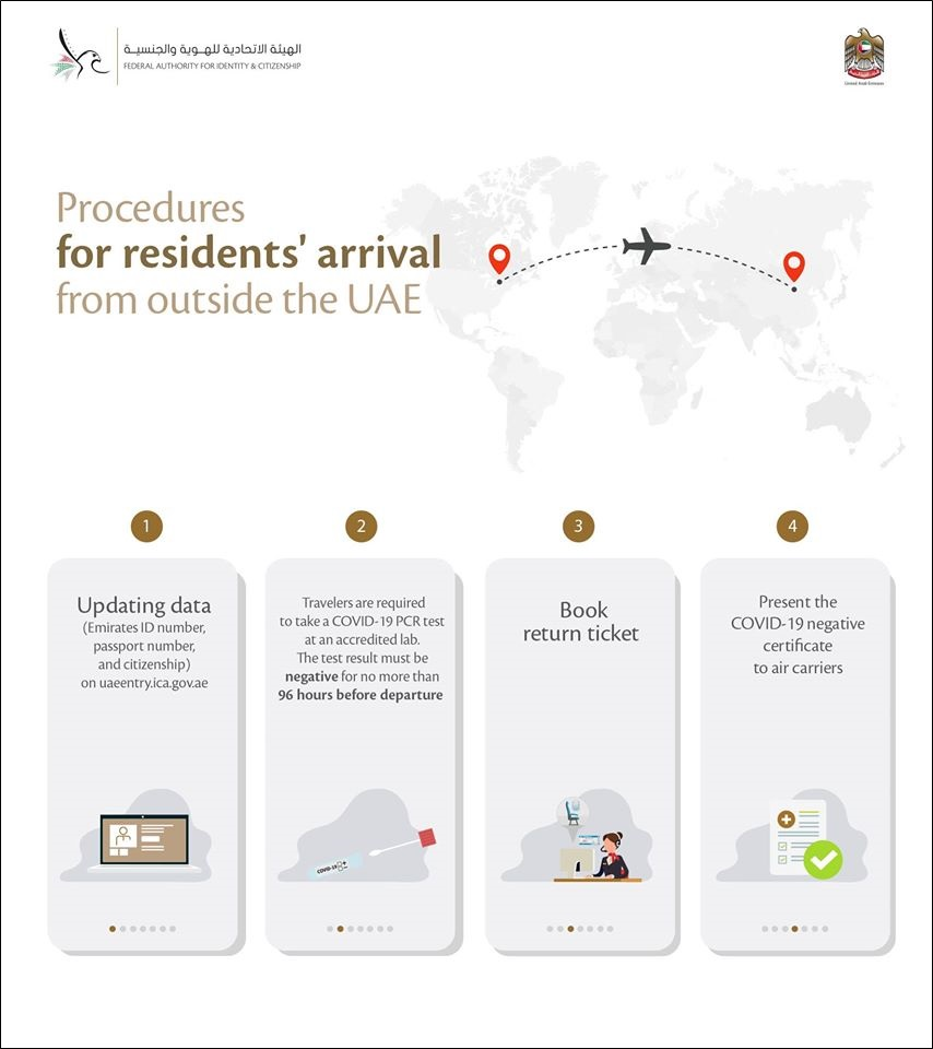 procedures for residents outside uae