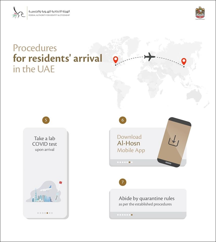 procedures for residents upon arrival in uae