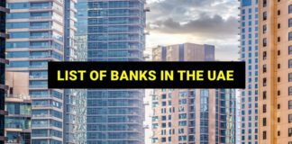 list of banks in the uae